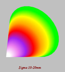 Sigma 10 mm Lens