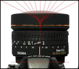 Sigma 8mm Lens Showing Entrance Pupil