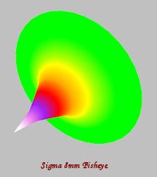 Sigma 8 mm Lens