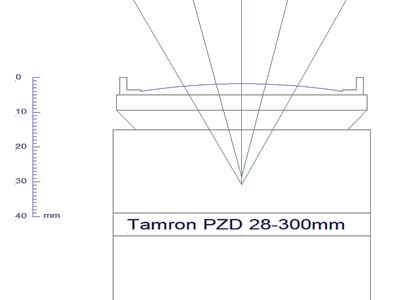 Tamron PZD 28-300mm