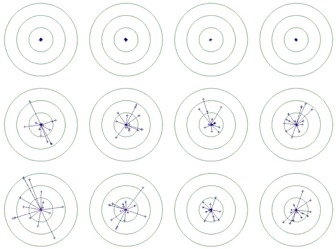 Single Lens v Multi-lens Cameras for Accuracy - Results
