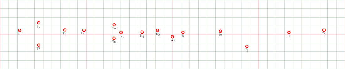 Targets on Equirectangular Grid