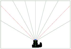 Pergear 7.5mm + Rays